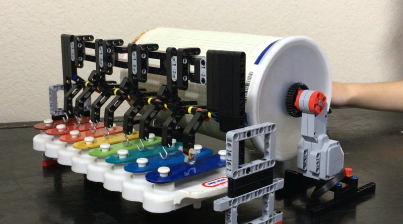 LEGO Mindstorms EV3 Music Box